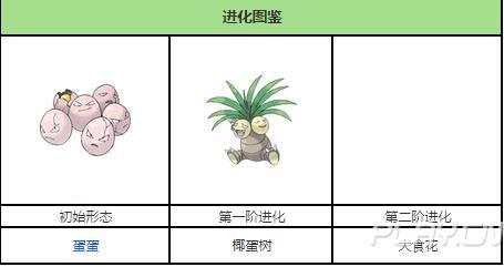 《口袋妖怪复刻》椰蛋树好不好?椰蛋树属性技能详解